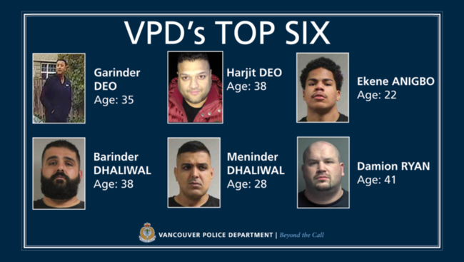 Vancouver Police release names & photos of top 6 gangsters that pose a risk to public safety