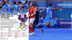 Olympic hockey: Brilliant India secure semifinal berth after four decades, to take on Belgium