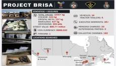 9 Punjabis involved in Project Brisa, largest , international drug takedown in Toronto Police Service's history