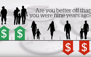 Are You Better Off Than You Were Nine Years Ago?