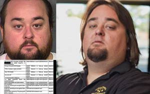 What You Never Knew About Chumlee From Pawn Stars
